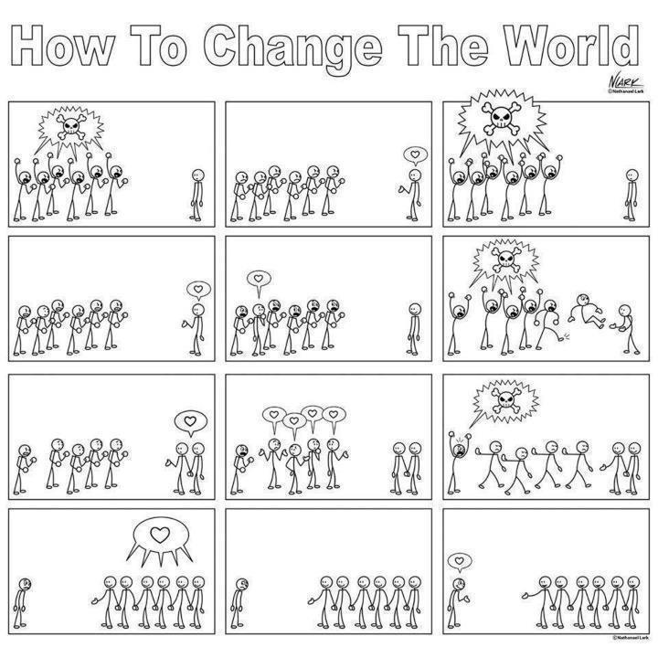 FeaturedImage_Repost_HowToChangeTheWorld