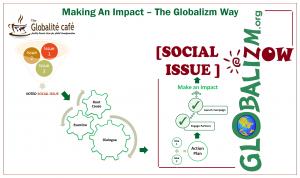 Globalizm_Process